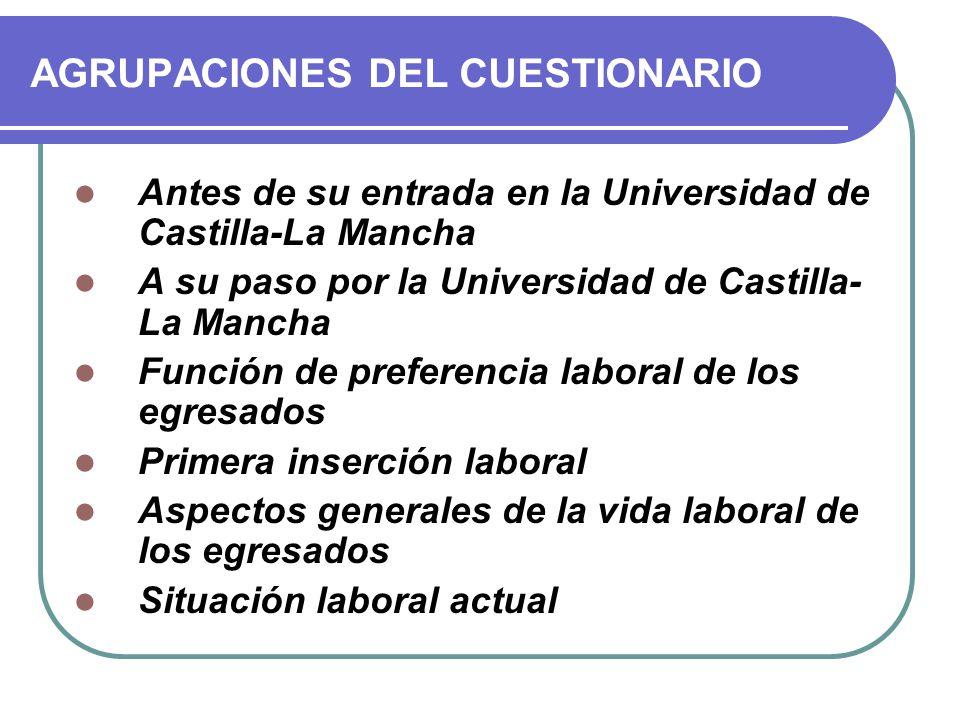 AGRUPACIONES DEL CUESTIONARIO Antes de su entrada en la Universidad de Castilla-La Mancha A su paso por la Universidad de Castilla- La Mancha Función de preferencia laboral de los egresados Primera inserción laboral Aspectos generales de la vida laboral de los egresados Situación laboral actual