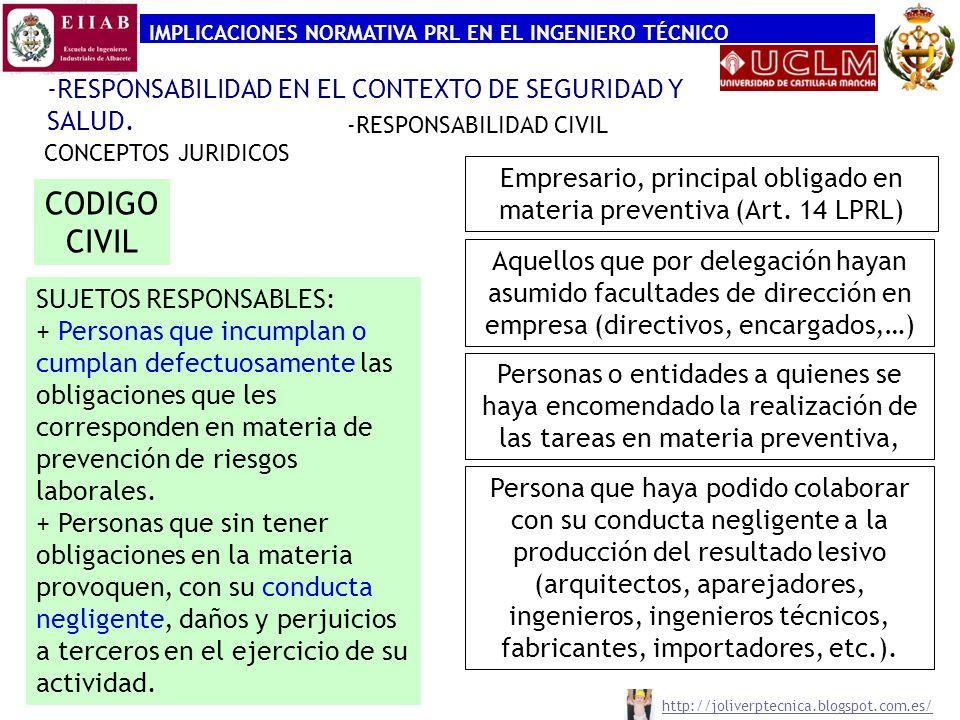 IMPLICACIONES NORMATIVA PRL EN EL INGENIERO TÉCNICO -RESPONSABILIDAD EN EL CONTEXTO DE SEGURIDAD Y SALUD. CONCEPTOS JURIDICOS -RESPONSABILIDAD CIVIL C