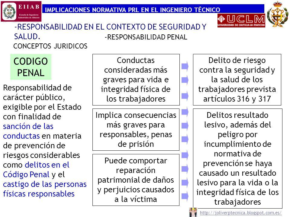 IMPLICACIONES NORMATIVA PRL EN EL INGENIERO TÉCNICO -RESPONSABILIDAD EN EL CONTEXTO DE SEGURIDAD Y SALUD. CONCEPTOS JURIDICOS -RESPONSABILIDAD PENAL C