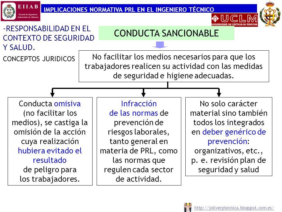 IMPLICACIONES NORMATIVA PRL EN EL INGENIERO TÉCNICO -RESPONSABILIDAD EN EL CONTEXTO DE SEGURIDAD Y SALUD. CONCEPTOS JURIDICOS CONDUCTA SANCIONABLE Con