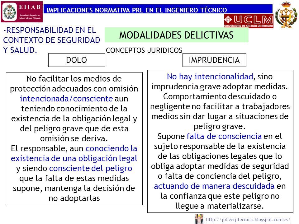 IMPLICACIONES NORMATIVA PRL EN EL INGENIERO TÉCNICO -RESPONSABILIDAD EN EL CONTEXTO DE SEGURIDAD Y SALUD. CONCEPTOS JURIDICOS MODALIDADES DELICTIVAS D