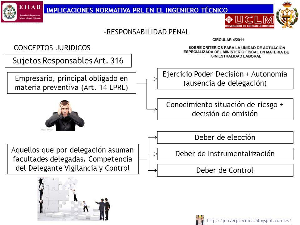 IMPLICACIONES NORMATIVA PRL EN EL INGENIERO TÉCNICO CONCEPTOS JURIDICOS -RESPONSABILIDAD PENAL Sujetos Responsables Art. 316 Empresario, principal obl