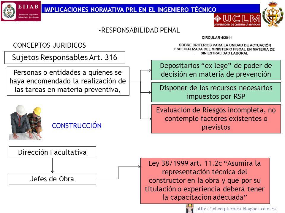 IMPLICACIONES NORMATIVA PRL EN EL INGENIERO TÉCNICO COORDINADOR DE SEGURIDAD Y SALUD R.