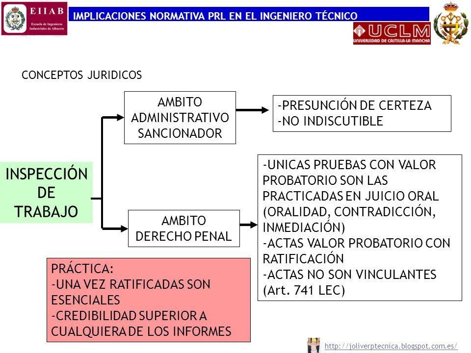 IMPLICACIONES NORMATIVA PRL EN EL INGENIERO TÉCNICO CONCEPTOS JURIDICOS INSPECCIÓN DE TRABAJO AMBITO ADMINISTRATIVO SANCIONADOR AMBITO DERECHO PENAL -