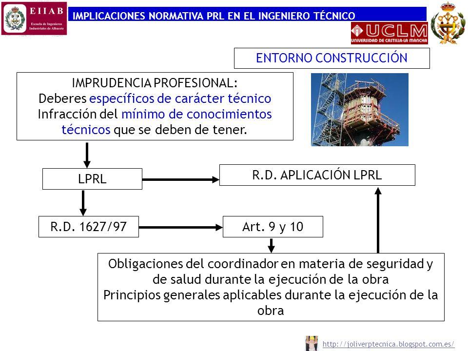 IMPLICACIONES NORMATIVA PRL EN EL INGENIERO TÉCNICO IMPRUDENCIA PROFESIONAL: Deberes específicos de carácter técnico Infracción del mínimo de conocimientos técnicos que se deben de tener.