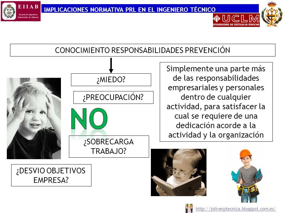 IMPLICACIONES NORMATIVA PRL EN EL INGENIERO TÉCNICO CONOCIMIENTO RESPONSABILIDADES PREVENCIÓN ¿MIEDO.