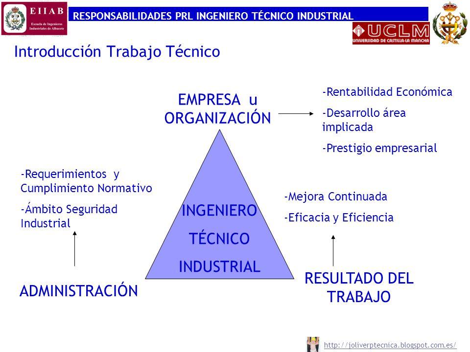RESPONSABILIDADES PRL INGENIERO TÉCNICO INDUSTRIAL http://joliverptecnica.blogspot.com.es/ Introducción Trabajo Técnico EMPRESA u ORGANIZACIÓN RESULTADO DEL TRABAJO ADMINISTRACIÓN INGENIERO TÉCNICO INDUSTRIAL -Rentabilidad Económica -Desarrollo área implicada -Prestigio empresarial -Mejora Continuada -Eficacia y Eficiencia -Requerimientos y Cumplimiento Normativo -Ámbito Seguridad Industrial