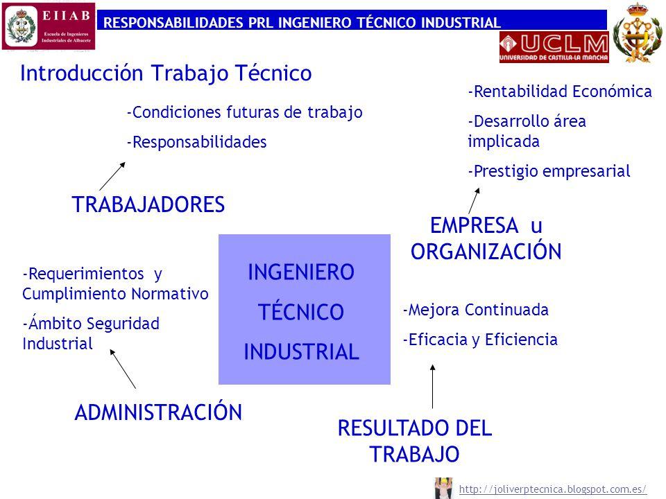 RESPONSABILIDADES PRL INGENIERO TÉCNICO INDUSTRIAL http://joliverptecnica.blogspot.com.es/ Introducción Trabajo Técnico EMPRESA u ORGANIZACIÓN RESULTADO DEL TRABAJO ADMINISTRACIÓN INGENIERO TÉCNICO -Rentabilidad Económica -Desarrollo área implicada -Prestigio empresarial -Mejora Continuada -Eficacia y Eficiencia -Requerimientos y Cumplimiento Normativo -Ámbito Seguridad Industrial TRABAJADORES -Condiciones futuras de trabajo -Responsabilidades INGENIERO TÉCNICO INDUSTRIAL