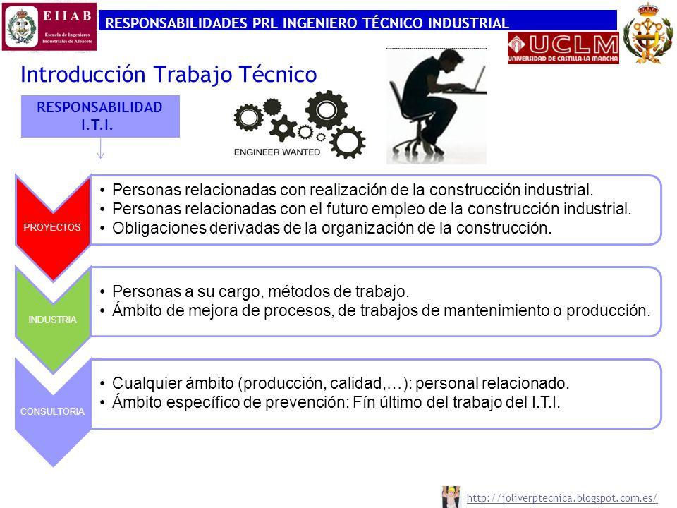 RESPONSABILIDADES PRL INGENIERO TÉCNICO INDUSTRIAL http://joliverptecnica.blogspot.com.es/ Introducción Trabajo Técnico RESPONSABILIDAD I.T.I.