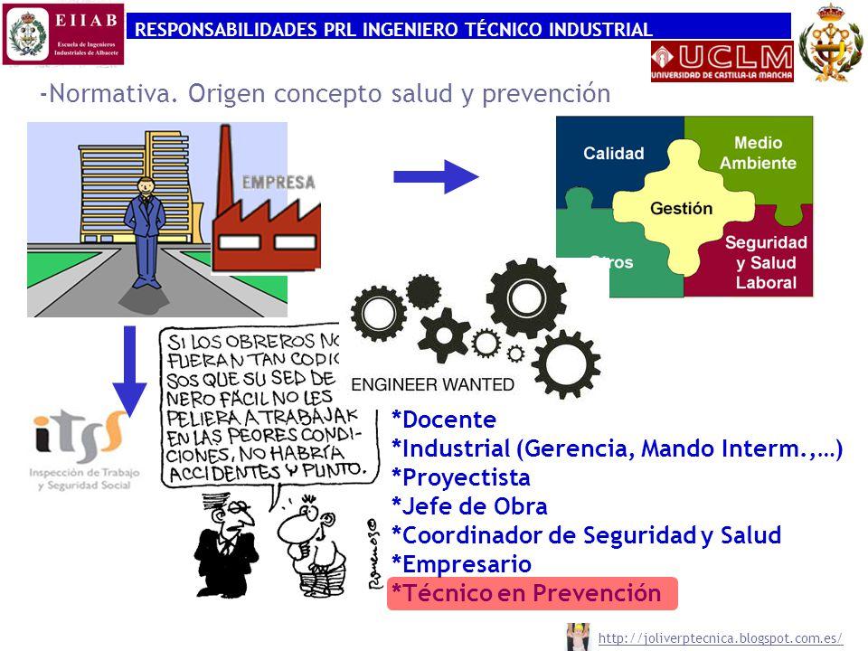 RESPONSABILIDADES PRL INGENIERO TÉCNICO INDUSTRIAL http://joliverptecnica.blogspot.com.es/ -Normativa. Origen concepto salud y prevención *Docente *In