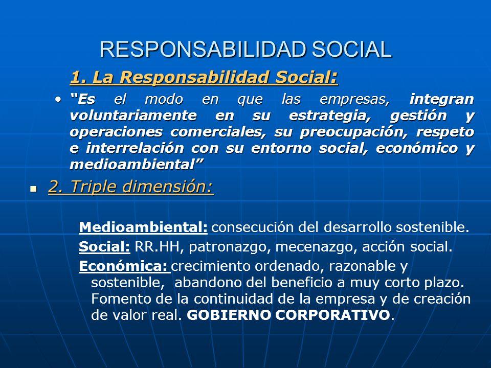 ORIGEN DE LA RESPONSABILIDAD SOCIAL 3.¿Porqué nace la Responsabilidad Social.