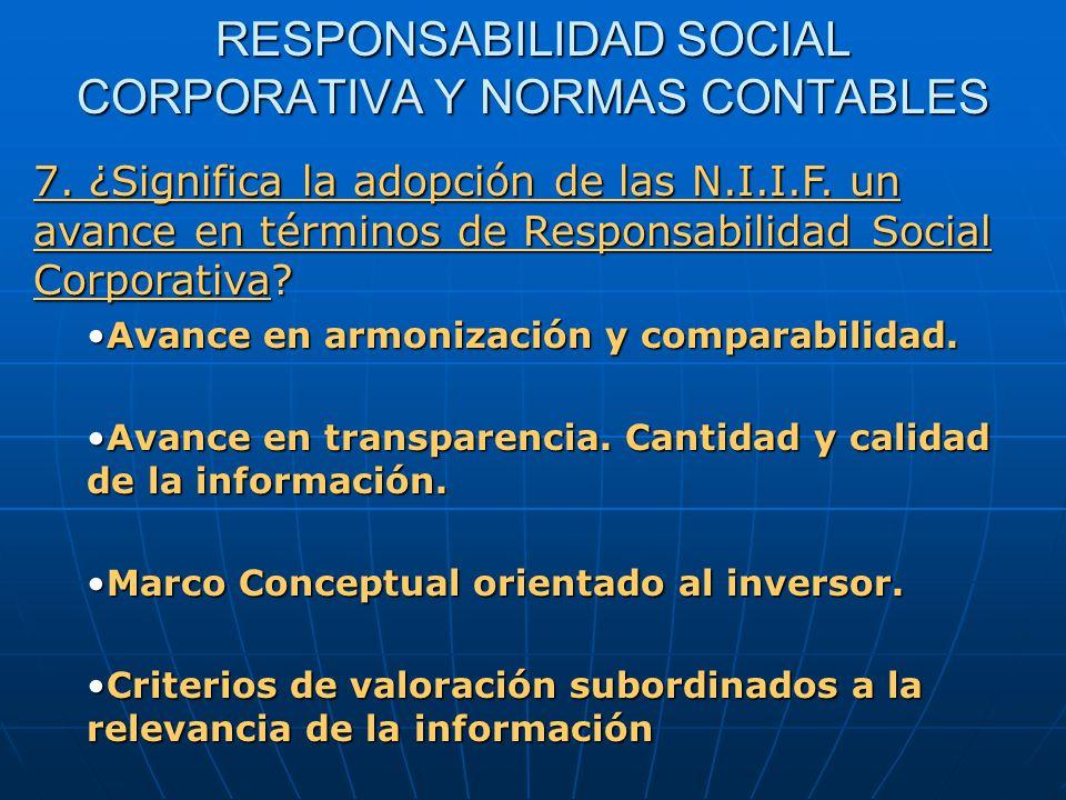RESPONSABILIDAD SOCIAL CORPORATIVA Y NORMAS CONTABLES Avance en armonización y comparabilidad.Avance en armonización y comparabilidad.