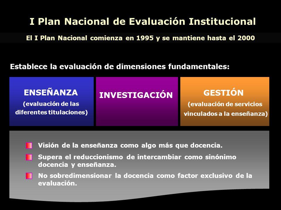 I Plan Nacional de Evaluación Institucional Establece la evaluación de dimensiones fundamentales: Visión de la enseñanza como algo más que docencia. S