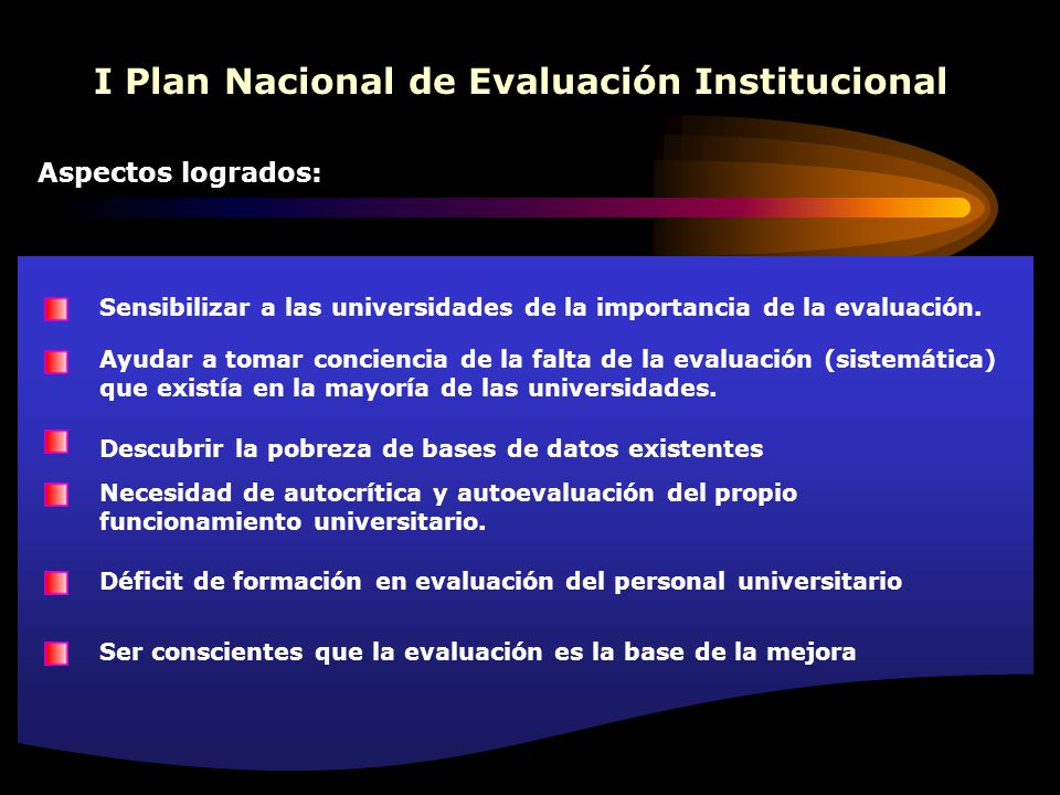 I Plan Nacional de Evaluación Institucional Aspectos logrados: Sensibilizar a las universidades de la importancia de la evaluación. Ayudar a tomar con