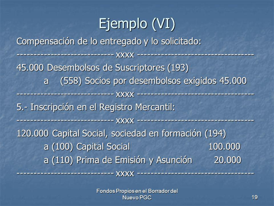 Fondos Propios en el Borrador del Nuevo PGC19 Ejemplo (VI) Compensación de lo entregado y lo solicitado: ----------------------------- xxxx ----------------------------------- 45.000 Desembolsos de Suscriptores (193) a (558) Socios por desembolsos exigidos 45.000 ----------------------------- xxxx ----------------------------------- 5.- Inscripción en el Registro Mercantil: ----------------------------- xxxx ----------------------------------- 120.000 Capital Social, sociedad en formación (194) a (100) Capital Social100.000 a (110) Prima de Emisión y Asunción 20.000 ----------------------------- xxxx -----------------------------------