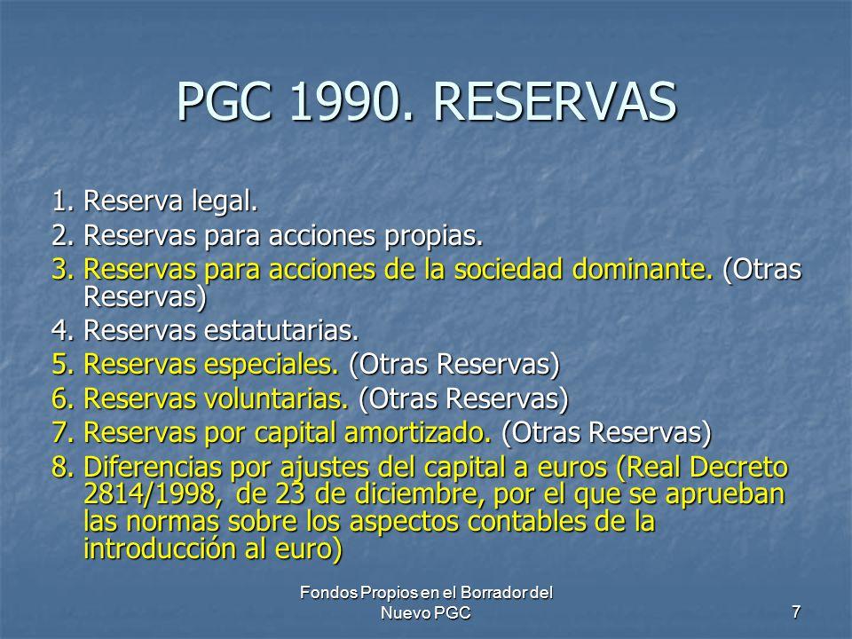 Fondos Propios en el Borrador del Nuevo PGC7 PGC 1990. RESERVAS 1.Reserva legal. 2.Reservas para acciones propias. 3.Reservas para acciones de la soci