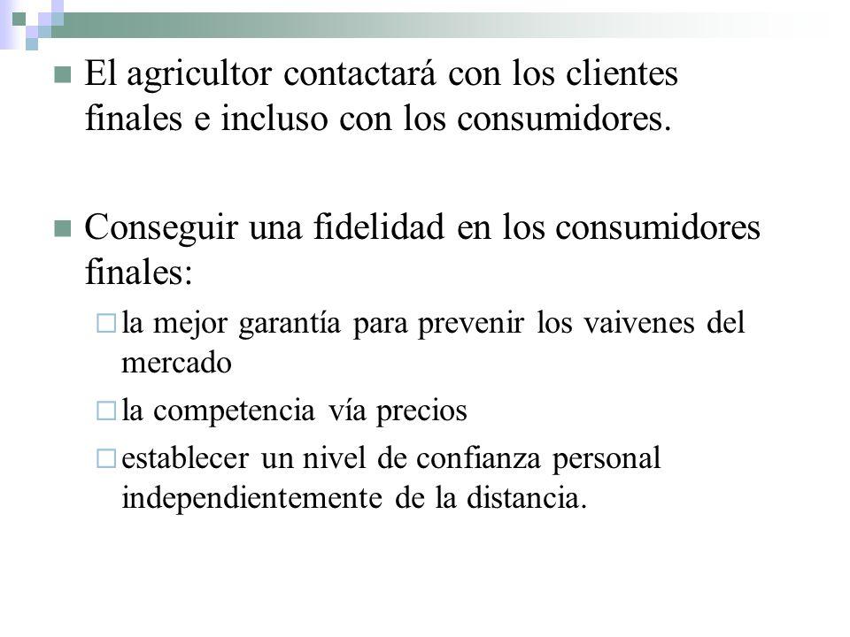 El agricultor contactará con los clientes finales e incluso con los consumidores.