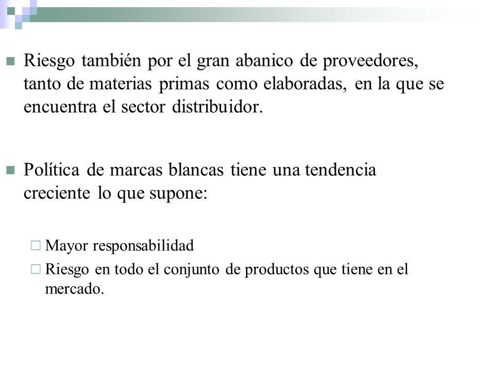 Riesgo también por el gran abanico de proveedores, tanto de materias primas como elaboradas, en la que se encuentra el sector distribuidor.