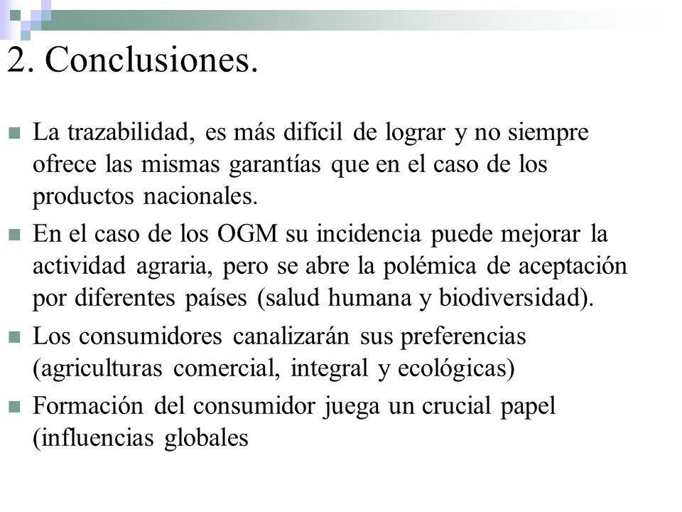 2.Conclusiones.