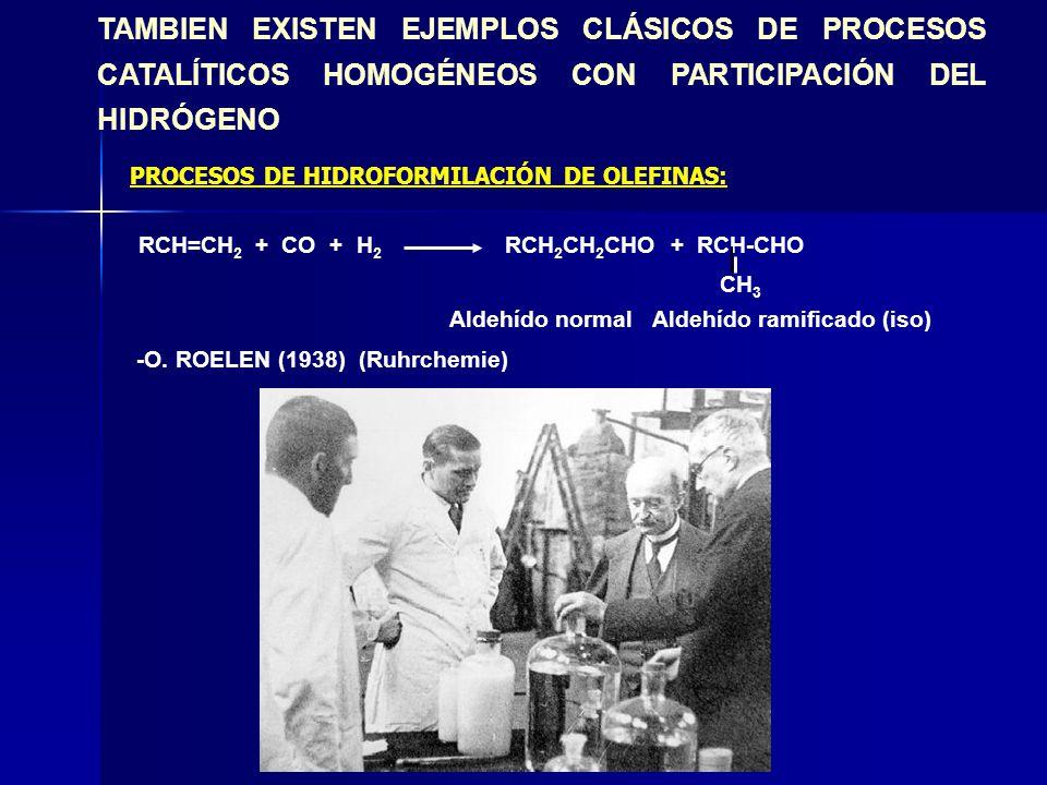 PROCESOS DE HIDROFORMILACIÓN Tipos de Catalizadores: - Catalizador de Cobalto no modificado, CoH(CO) 4 - Catalizador de Cobalto modificado, CoH(CO) 3 (PR 3 ) - Catalizador de Rodio modificado, RhH(CO) n (PR 3 ) 4-n total Rh Co Características de los catalizadores de cobalto y rodio CoH(CO) 4 CoH(CO) 3 (PR 3 )RhH(CO) n (PR 3 ) 4-n T de trabajo ( o C) 160 180 100 P de trabajo (bar) 300 80 20 metal/olefina (%) 0.5 1 0.01 fosfina/catalizador - 3 > 100 aldehidos (%) a 75 0 90 n-aldehido (n-alcohol) 70 90 90 alcoholes 10 80 - alcanos 1 15 2 alquenos 10 - 2 otros productos 5 5 6 a Para un 1-alqueno diferente del propeno