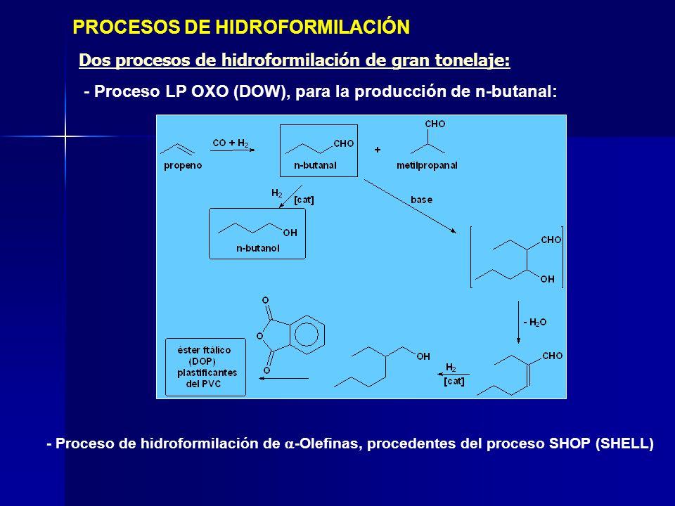 PROCESOS DE HIDROFORMILACIÓN Dos procesos de hidroformilación de gran tonelaje: - Proceso LP OXO (DOW), para la producción de n-butanal: - Proceso de