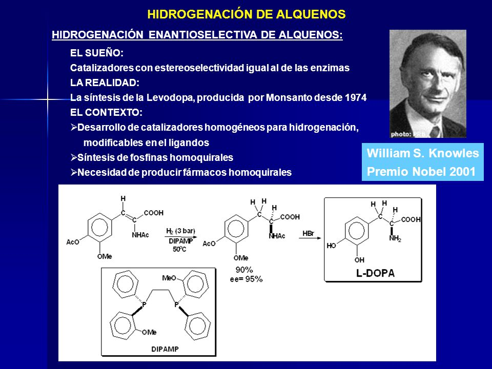 HIDROGENACIÓN DE ALQUENOS HIDROGENACIÓN ENANTIOSELECTIVA DE ALQUENOS: EL SUEÑO: Catalizadores con estereoselectividad igual al de las enzimas LA REALI