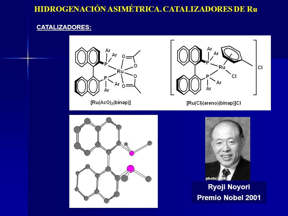 HIDROGENACIÓN ASIMÉTRICA. CATALIZADORES DE Ru CATALIZADORES: Ryoji Noyori Premio Nobel 2001
