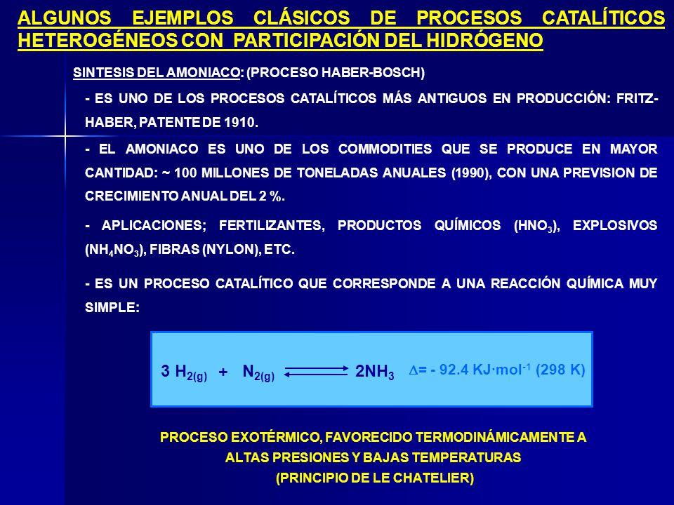 SÍNTESIS DEL AMONIACO (PROCESO HABER-BOSCH) -CONDICIONES DE OPERACIÓN: - TEMPERATURA MEDIA (~450 ºC) - ALTAS PRESIONES (100-300 BAR) CATALIZADOR DE HIERRO POROSO DE ALTA ÁREA SUPERFICIAL, CONSTITUIDO POR MICROCRISTALES DE Fe-, QUE ACTÚAN COMO LOS CENTROS CATALÍTICAMENTE ACTIVOS.