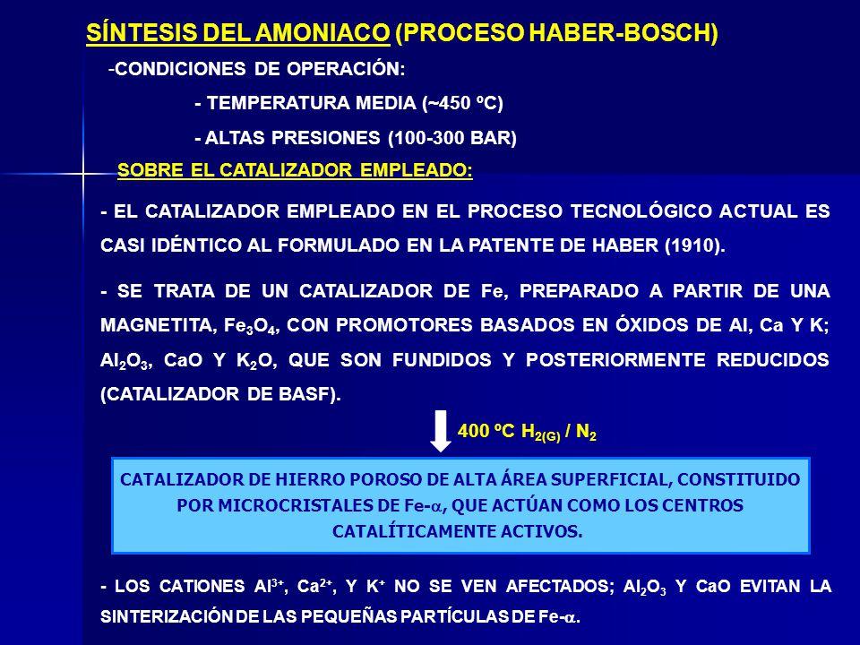 SÍNTESIS DEL AMONIACO (PROCESO HABER-BOSCH) -CONDICIONES DE OPERACIÓN: - TEMPERATURA MEDIA (~450 ºC) - ALTAS PRESIONES (100-300 BAR) CATALIZADOR DE HI
