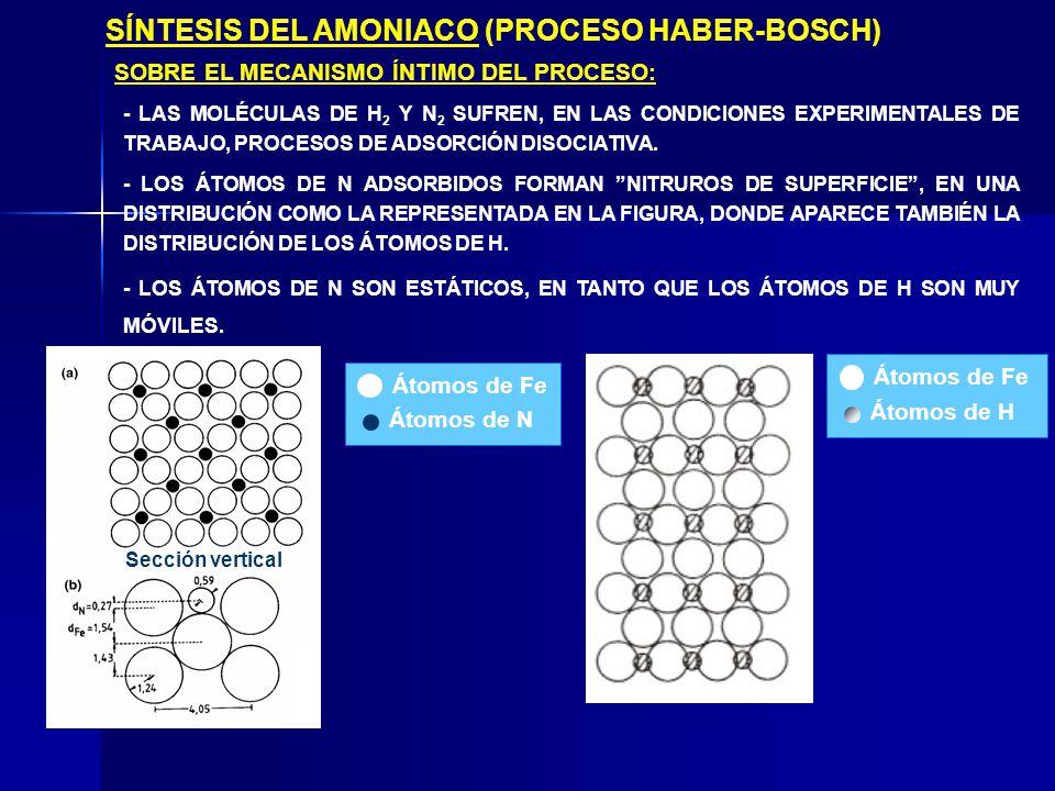 SÍNTESIS DEL AMONIACO (PROCESO HABER-BOSCH) SOBRE EL MECANISMO ÍNTIMO DEL PROCESO: - LAS MOLÉCULAS DE H 2 Y N 2 SUFREN, EN LAS CONDICIONES EXPERIMENTA