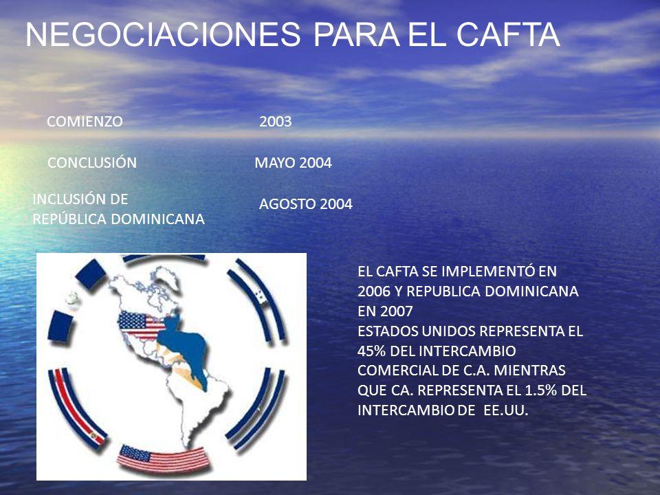 NEGOCIACIONES PARA EL CAFTA COMIENZO 2003 CONCLUSIÓNMAYO 2004 INCLUSIÓN DE REPÚBLICA DOMINICANA AGOSTO 2004 EL CAFTA SE IMPLEMENTÓ EN 2006 Y REPUBLICA