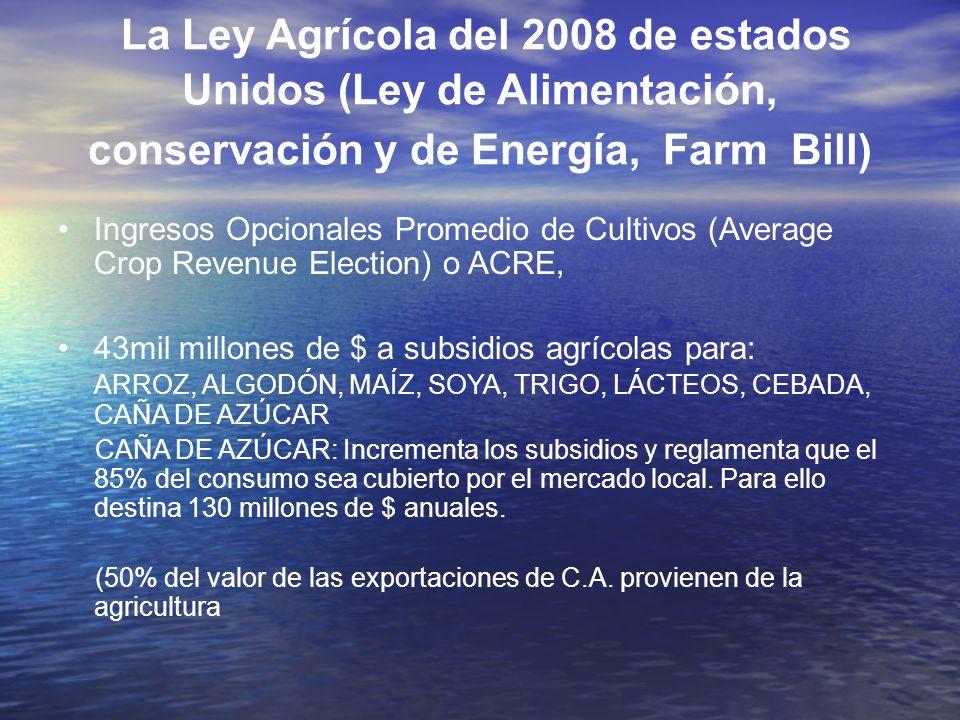 La Ley Agrícola del 2008 de estados Unidos (Ley de Alimentación, conservación y de Energía, Farm Bill) Ingresos Opcionales Promedio de Cultivos (Avera