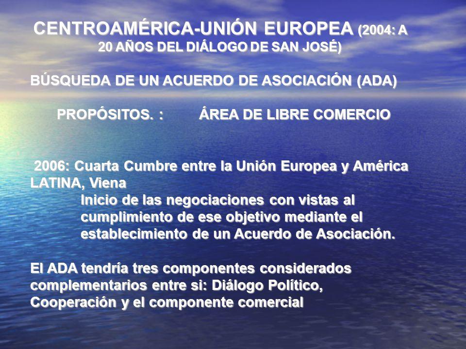 CENTROAMÉRICA-UNIÓN EUROPEA (2004: A 20 AÑOS DEL DIÁLOGO DE SAN JOSÉ) BÚSQUEDA DE UN ACUERDO DE ASOCIACIÓN (ADA) PROPÓSITOS. : ÁREA DE LIBRE COMERCIO