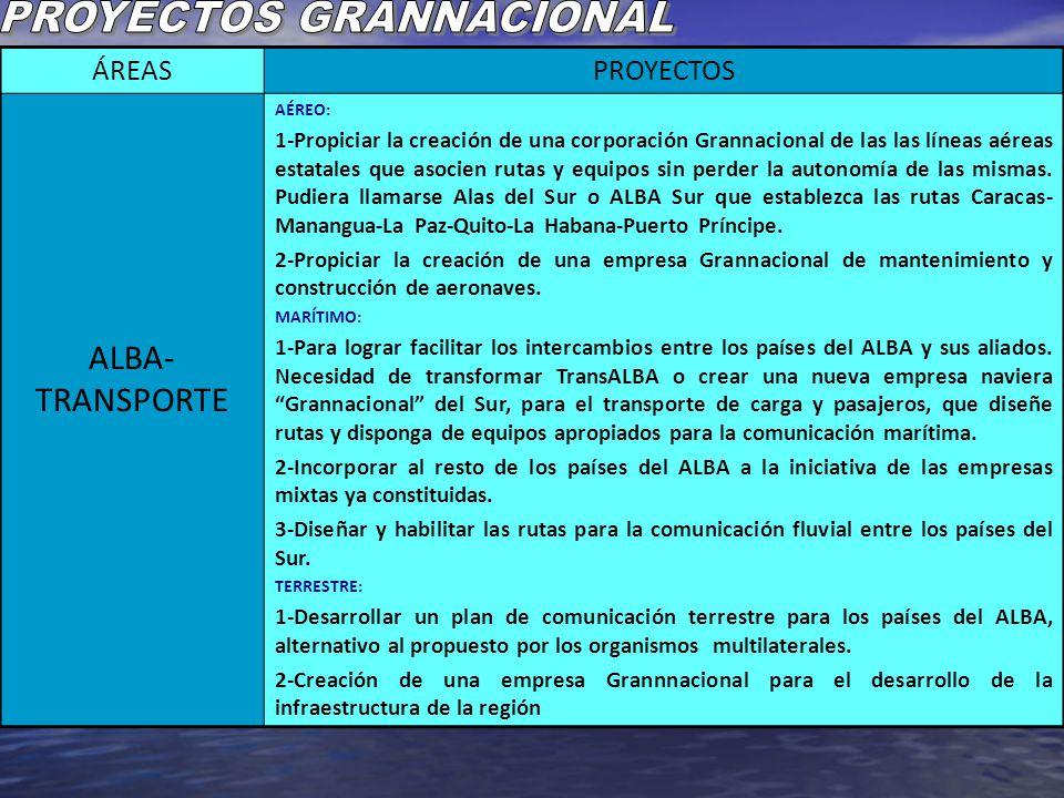 ÁREASPROYECTOS ALBA- TRANSPORTE AÉREO: 1-Propiciar la creación de una corporación Grannacional de las las líneas aéreas estatales que asocien rutas y