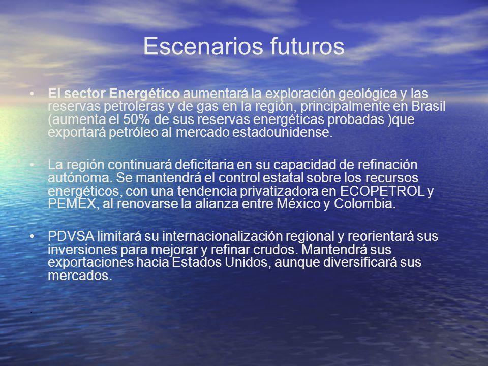 Escenarios futuros El sector Energético aumentará la exploración geológica y las reservas petroleras y de gas en la región, principalmente en Brasil (