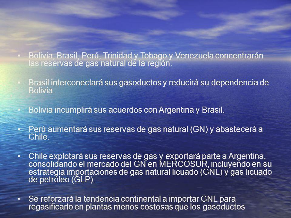 Bolivia, Brasil, Perú, Trinidad y Tobago y Venezuela concentrarán las reservas de gas natural de la región. Brasil interconectará sus gasoductos y red