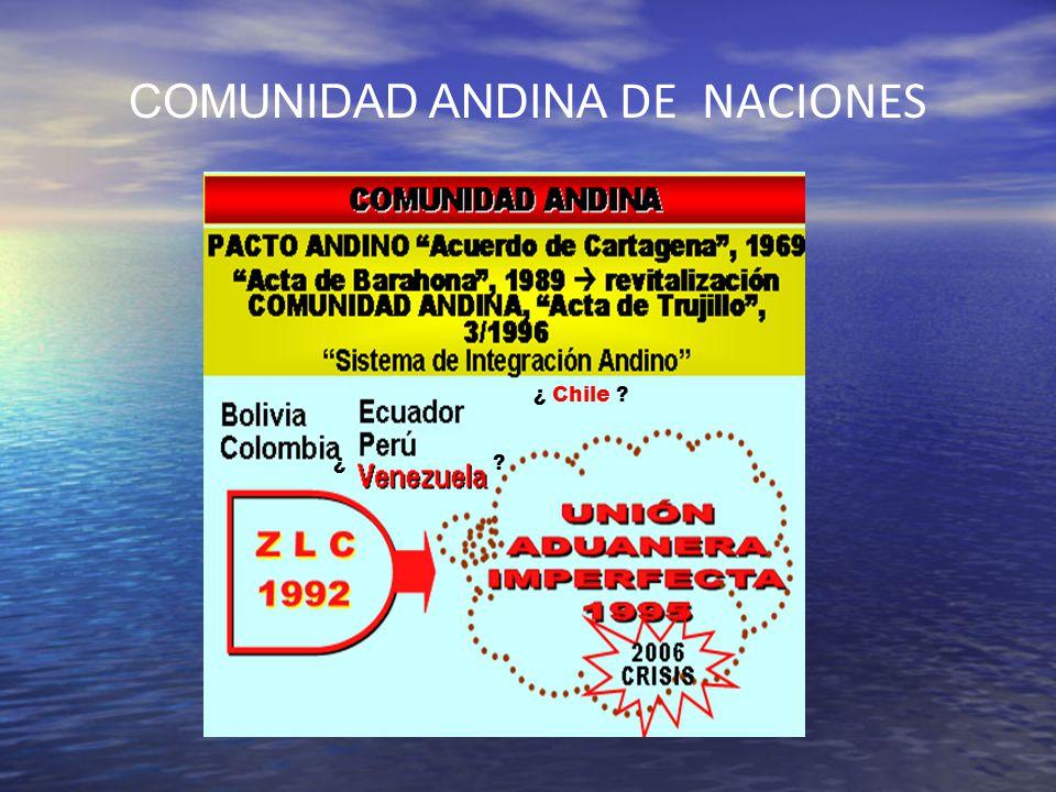 COMUNIDAD ANDINA DE NACIONES ¿? ¿ Chile ?