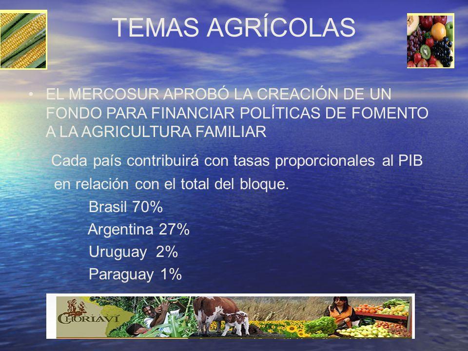 TEMAS AGRÍCOLAS EL MERCOSUR APROBÓ LA CREACIÓN DE UN FONDO PARA FINANCIAR POLÍTICAS DE FOMENTO A LA AGRICULTURA FAMILIAR Cada país contribuirá con tas