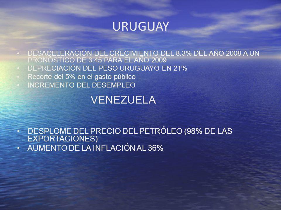 URUGUAY DESACELERACIÓN DEL CRECIMIENTO DEL 8.3% DEL AÑO 2008 A UN PRONÓSTICO DE 3.45 PARA EL AÑO 2009 DEPRECIACIÓN DEL PESO URUGUAYO EN 21% Recorte de