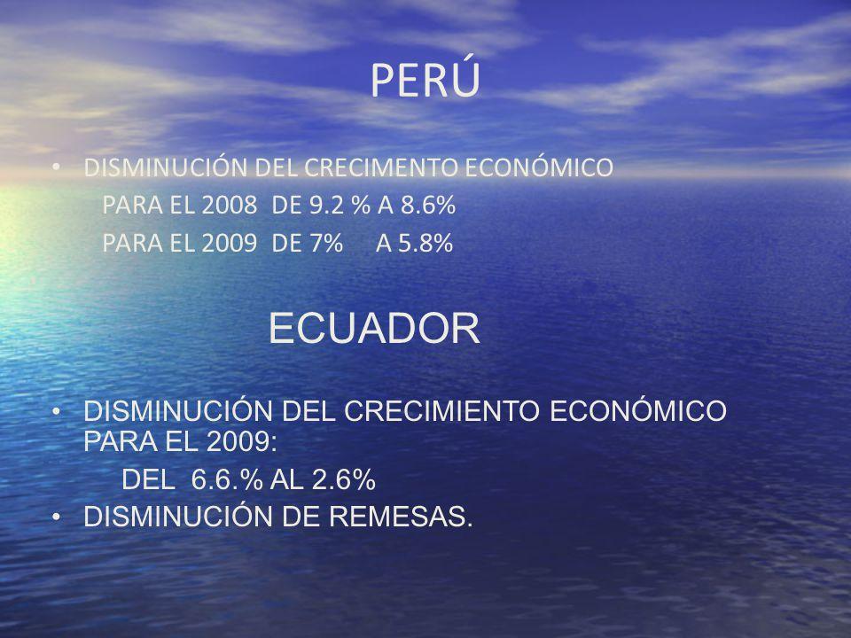 PERÚ DISMINUCIÓN DEL CRECIMENTO ECONÓMICO PARA EL 2008 DE 9.2 % A 8.6% PARA EL 2009 DE 7% A 5.8% ECUADOR DISMINUCIÓN DEL CRECIMIENTO ECONÓMICO PARA EL