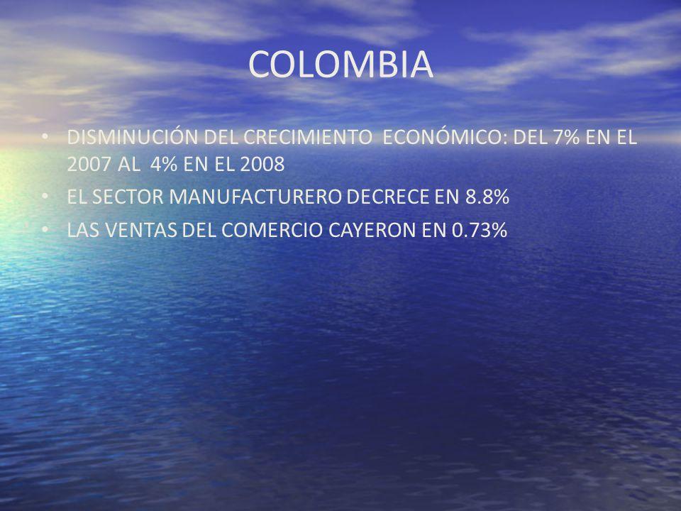 COLOMBIA DISMINUCIÓN DEL CRECIMIENTO ECONÓMICO: DEL 7% EN EL 2007 AL 4% EN EL 2008 EL SECTOR MANUFACTURERO DECRECE EN 8.8% LAS VENTAS DEL COMERCIO CAY