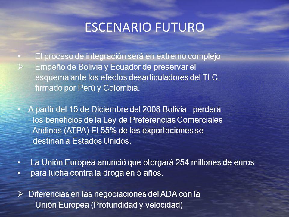 ESCENARIO FUTURO El proceso de integración será en extremo complejo Empeño de Bolivia y Ecuador de preservar el esquema ante los efectos desarticulado