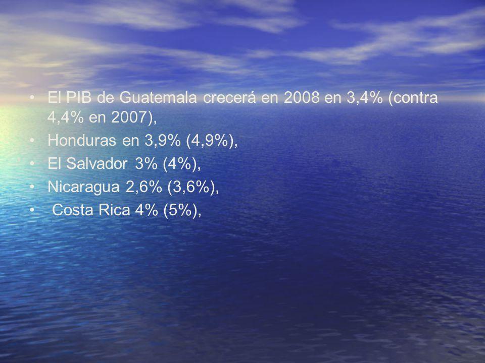 El PIB de Guatemala crecerá en 2008 en 3,4% (contra 4,4% en 2007), Honduras en 3,9% (4,9%), El Salvador 3% (4%), Nicaragua 2,6% (3,6%), Costa Rica 4%