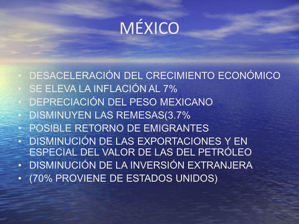 MÉXICO DESACELERACIÓN DEL CRECIMIENTO ECONÓMICO SE ELEVA LA INFLACIÓN AL 7% DEPRECIACIÓN DEL PESO MEXICANO DISMINUYEN LAS REMESAS(3.7% POSIBLE RETORNO