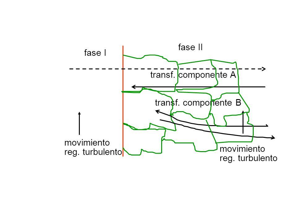 fase I fase II transf.componente A transf. componente B movimiento reg.