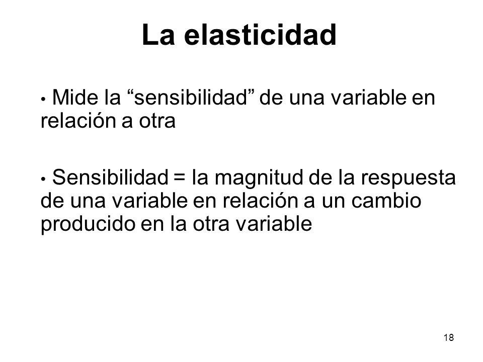18 La elasticidad Mide la sensibilidad de una variable en relación a otra Sensibilidad = la magnitud de la respuesta de una variable en relación a un