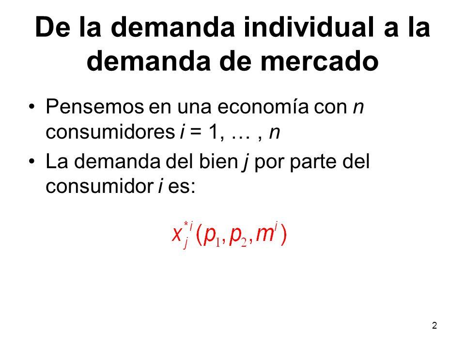 2 De la demanda individual a la demanda de mercado Pensemos en una economía con n consumidores i = 1, …, n La demanda del bien j por parte del consumi