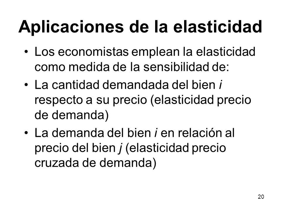 20 Aplicaciones de la elasticidad Los economistas emplean la elasticidad como medida de la sensibilidad de: La cantidad demandada del bien i respecto