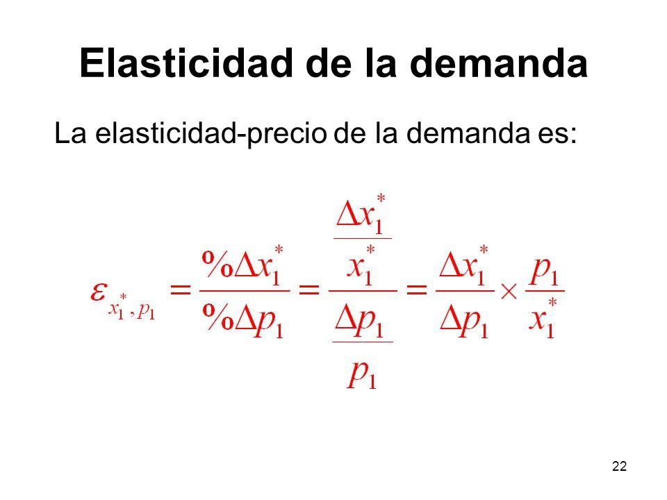 22 Elasticidad de la demanda La elasticidad-precio de la demanda es: