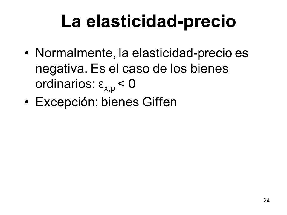 24 Normalmente, la elasticidad-precio es negativa. Es el caso de los bienes ordinarios: ε x,p < 0 Excepción: bienes Giffen La elasticidad-precio